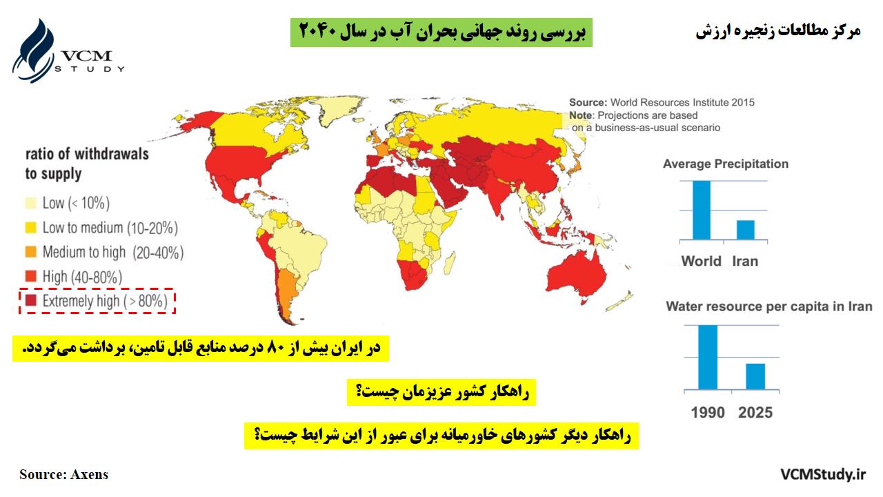 بحران کم آبی 2040